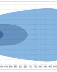 1605-NS3738_light_pattern