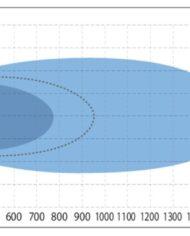 1605-NS3742_R112_light_pattern