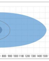 1605-NS3743_R112_light_pattern