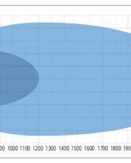 1605-NS3748_R112_light_pattern