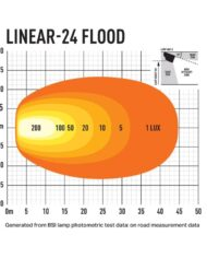 photometric-linear-24-flood_1000x750-1.jpg