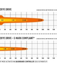 photometric_carbon-6_2019_drive_combined_1000x750.jpg