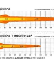 photometric_carbon-6_2019_spot_combined_1000x750.jpg