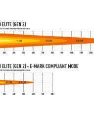 photometric_rrr-g2-1000-elite-1000x750_2.jpg