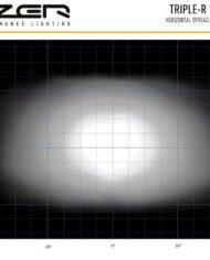 triple-r_1250_highline_light_distribution-1.jpg
