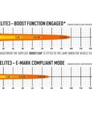 triple-r_750_elite3_-_photometric_boost_ecompliant_web-2.jpg